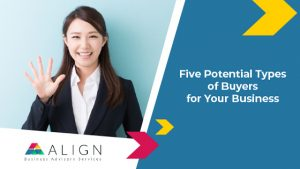 Five Potential Types of Buyers for Your Business